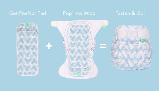Easy and Eco-Friendly Cloth Diapering System