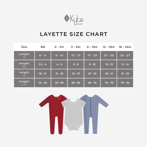 Kyte Baby Size Chart for Sleepers and Footies
