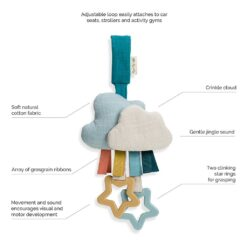 Itzy Ritzy Cloud Attachable Travel Toy Ritzy Jingle